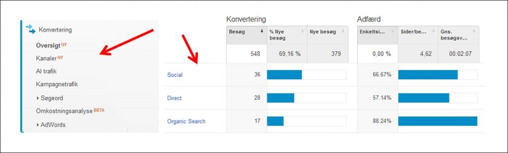 Google Analytics - ny oversigt, oktober 2013