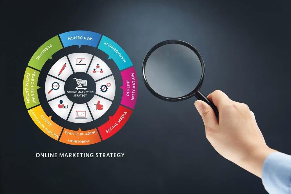 5 tips til at lave en markedsføringsplan
