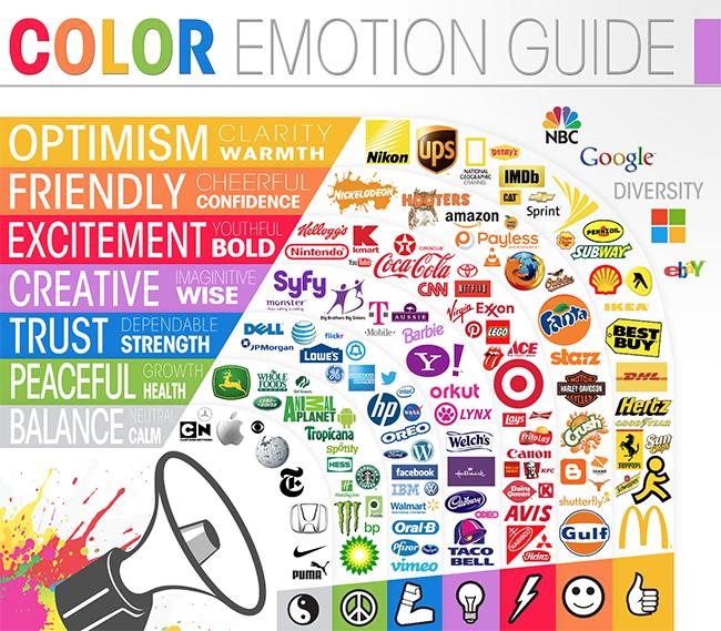 Farve følelsesregister